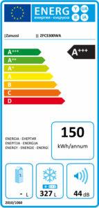 Zanussi ZFC3300WA Energielabel